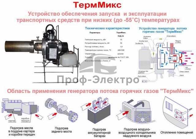 Тепловой воздушный дизельный отопитель салона (Адверс) 5