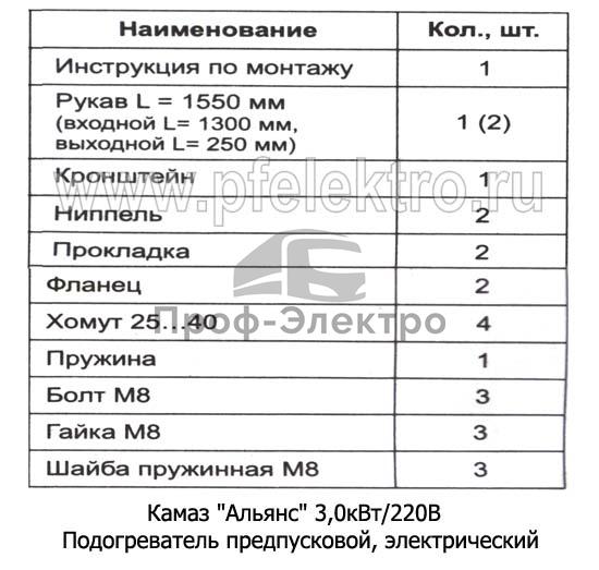 Предпусковой, электрический с устан. к-ом (Тюмень) 3