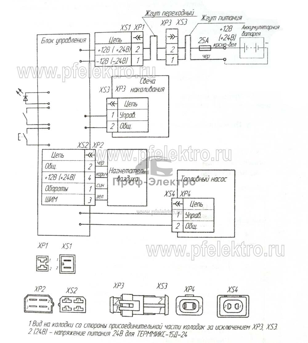 Тепловой воздушный дизельный отопитель салона (Адверс) 3